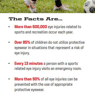 Image of info graphic with sports injury statistics.